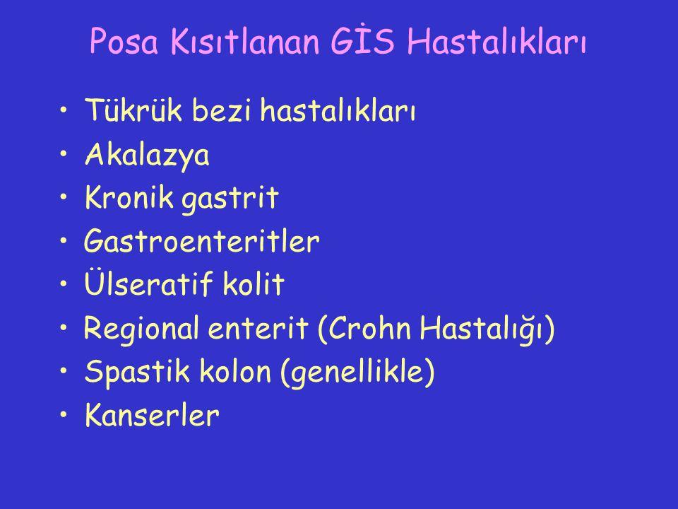 Posa Kısıtlanan GİS Hastalıkları Tükrük bezi hastalıkları Akalazya Kronik gastrit Gastroenteritler Ülseratif kolit Regional enterit (Crohn Hastalığı)