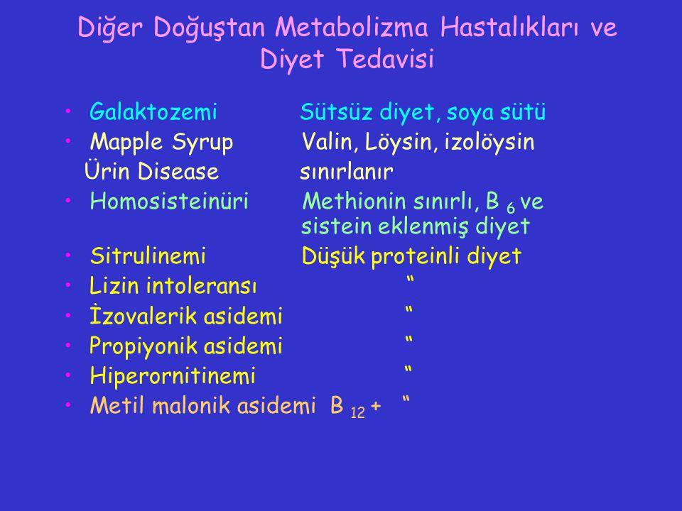Diğer Doğuştan Metabolizma Hastalıkları ve Diyet Tedavisi Galaktozemi Sütsüz diyet, soya sütü Mapple Syrup Valin, Löysin, izolöysin Ürin Disease sınır