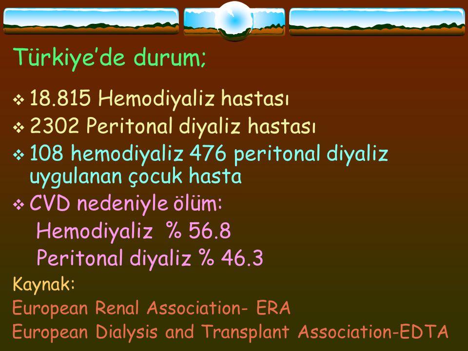 Türkiye'de durum;  18.815 Hemodiyaliz hastası  2302 Peritonal diyaliz hastası  108 hemodiyaliz 476 peritonal diyaliz uygulanan çocuk hasta  CVD nedeniyle ölüm: Hemodiyaliz % 56.8 Peritonal diyaliz % 46.3 Kaynak: European Renal Association- ERA European Dialysis and Transplant Association-EDTA