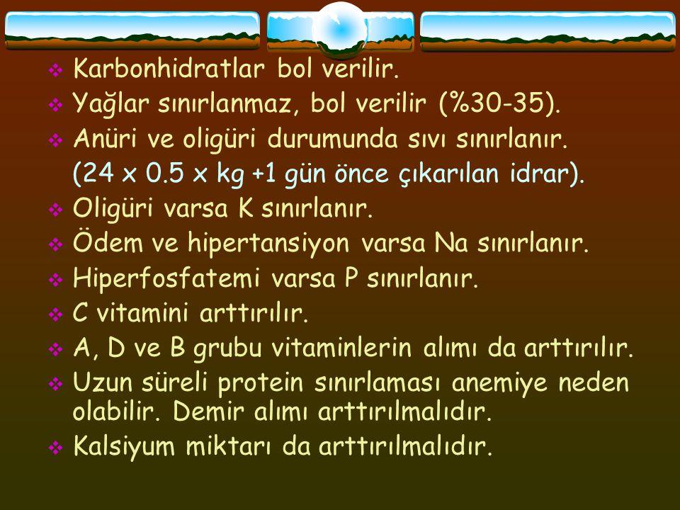  Karbonhidratlar bol verilir.  Yağlar sınırlanmaz, bol verilir (%30-35).  Anüri ve oligüri durumunda sıvı sınırlanır. (24 x 0.5 x kg +1 gün önce çı