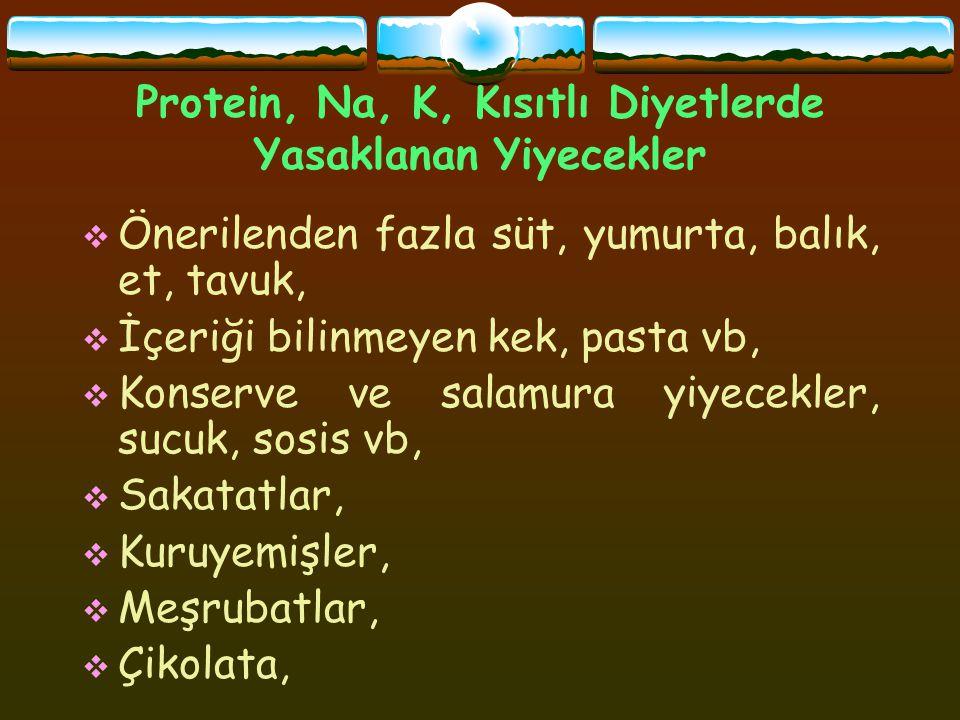 Protein, Na, K, Kısıtlı Diyetlerde Yasaklanan Yiyecekler  Önerilenden fazla süt, yumurta, balık, et, tavuk,  İçeriği bilinmeyen kek, pasta vb,  Konserve ve salamura yiyecekler, sucuk, sosis vb,  Sakatatlar,  Kuruyemişler,  Meşrubatlar,  Çikolata,