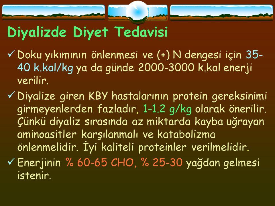 Diyalizde Diyet Tedavisi Doku yıkımının önlenmesi ve (+) N dengesi için 35- 40 k.kal/kg ya da günde 2000-3000 k.kal enerji verilir. Diyalize giren KBY