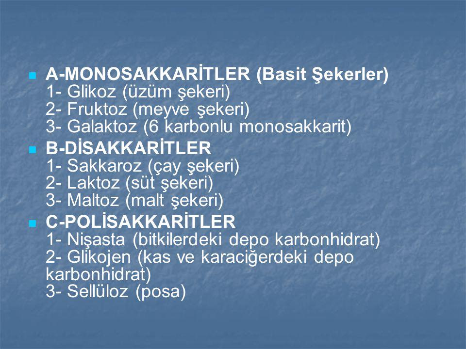 A-MONOSAKKARİTLER (Basit Şekerler) 1- Glikoz (üzüm şekeri) 2- Fruktoz (meyve şekeri) 3- Galaktoz (6 karbonlu monosakkarit) B-DİSAKKARİTLER 1- Sakkaroz