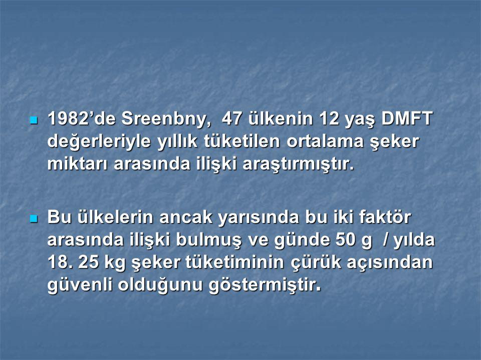 1982'de Sreenbny, 47 ülkenin 12 yaş DMFT değerleriyle yıllık tüketilen ortalama şeker miktarı arasında ilişki araştırmıştır. 1982'de Sreenbny, 47 ülke