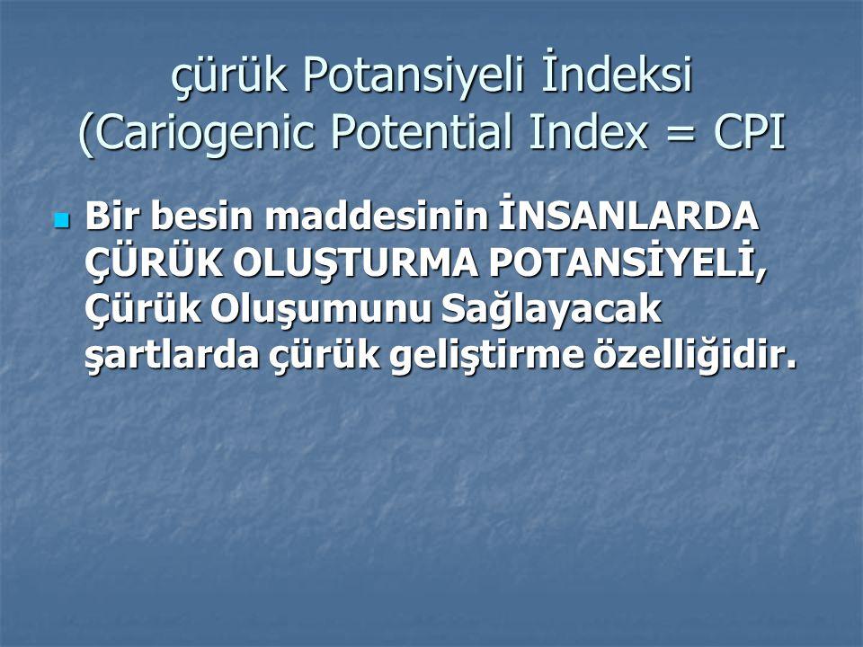 çürük Potansiyeli İndeksi (Cariogenic Potential Index = CPI Bir besin maddesinin İNSANLARDA ÇÜRÜK OLUŞTURMA POTANSİYELİ, Çürük Oluşumunu Sağlayacak şa