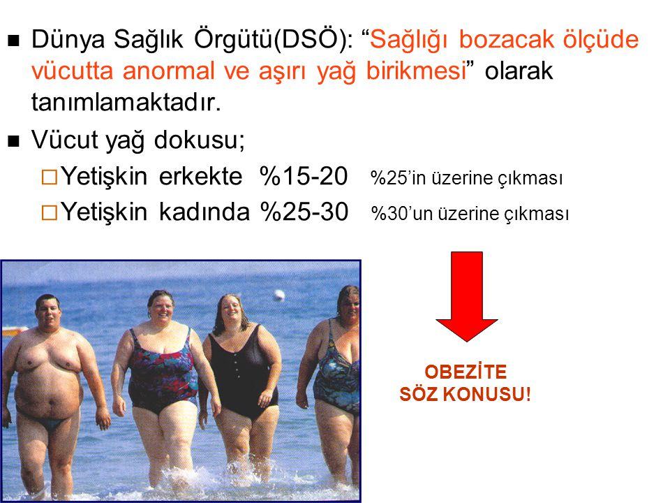 World Health Organization.Obesity and Overweight Fact Sheet No:311,Geneva, WHO.