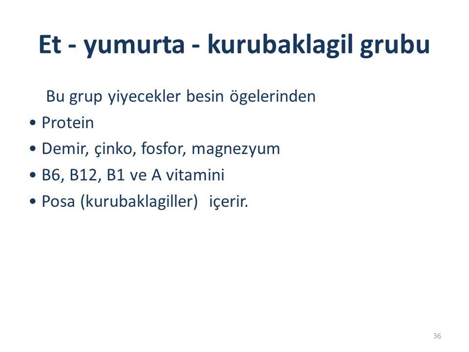 Et - yumurta - kurubaklagil grubu Bu grup yiyecekler besin ögelerinden Protein Demir, çinko, fosfor, magnezyum B6, B12, B1 ve A vitamini Posa (kurubak