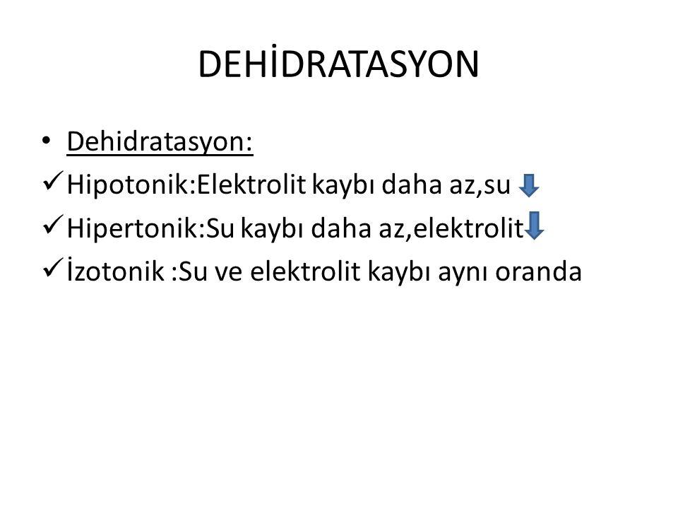 DEHİDRATASYON Dehidratasyon: Hipotonik:Elektrolit kaybı daha az,su Hipertonik:Su kaybı daha az,elektrolit İzotonik :Su ve elektrolit kaybı aynı oranda