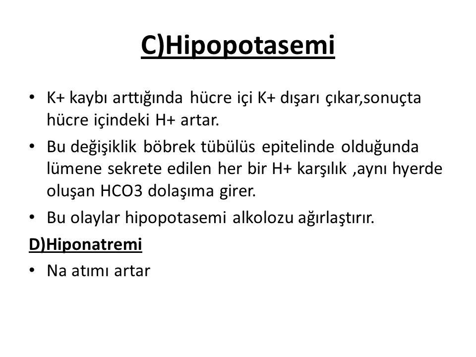 C)Hipopotasemi K+ kaybı arttığında hücre içi K+ dışarı çıkar,sonuçta hücre içindeki H+ artar. Bu değişiklik böbrek tübülüs epitelinde olduğunda lümene