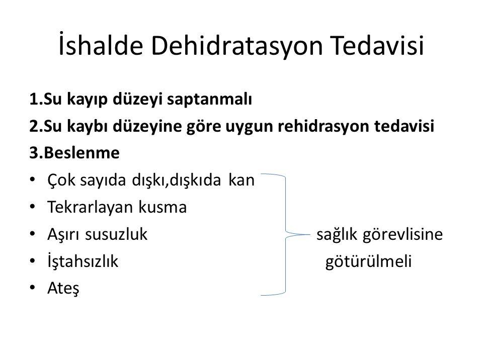 İshalde Dehidratasyon Tedavisi 1.Su kayıp düzeyi saptanmalı 2.Su kaybı düzeyine göre uygun rehidrasyon tedavisi 3.Beslenme Çok sayıda dışkı,dışkıda ka