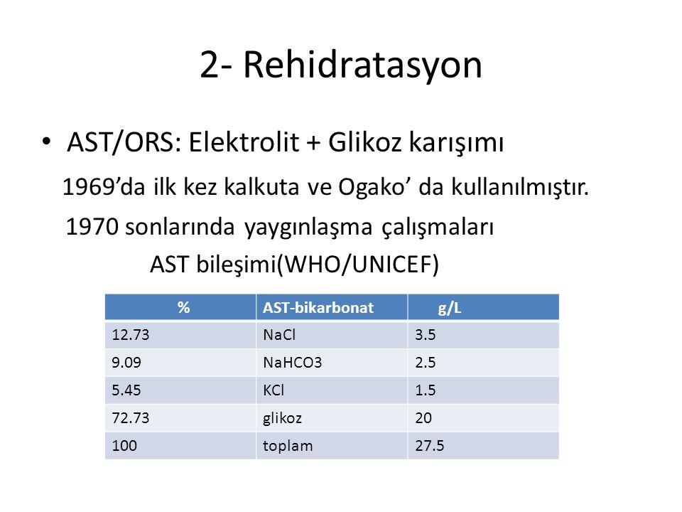2- Rehidratasyon AST/ORS: Elektrolit + Glikoz karışımı 1969'da ilk kez kalkuta ve Ogako' da kullanılmıştır. 1970 sonlarında yaygınlaşma çalışmaları AS