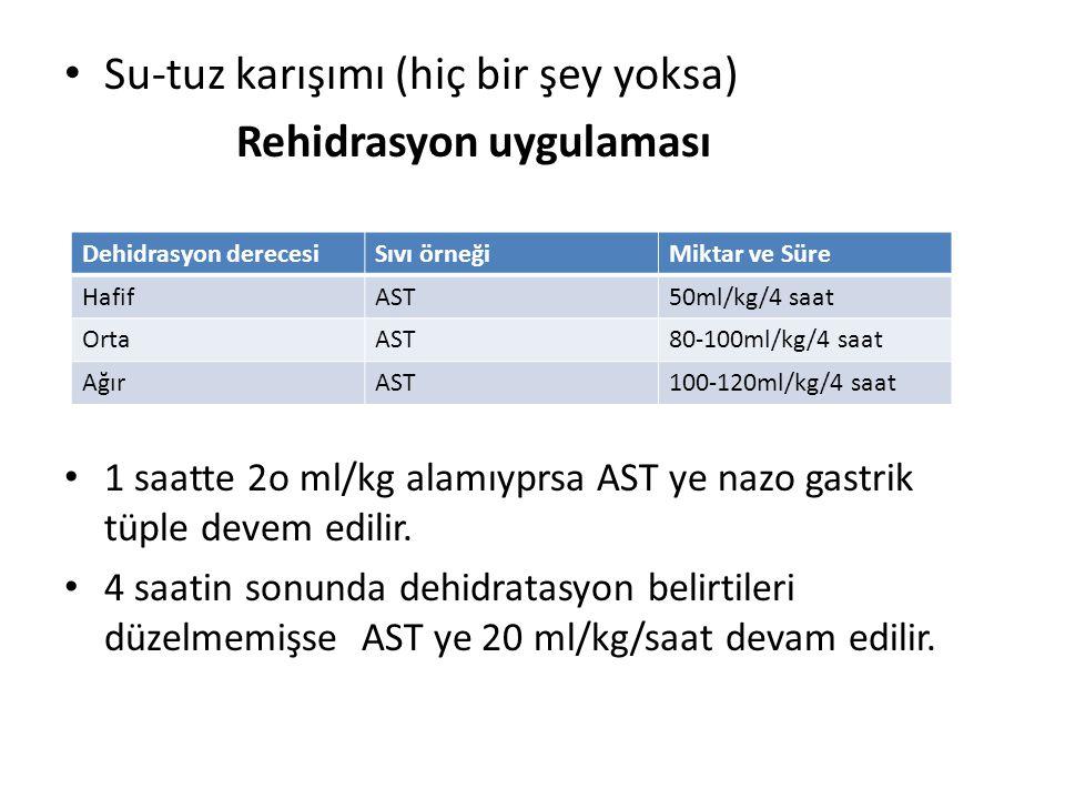 Su-tuz karışımı (hiç bir şey yoksa) Rehidrasyon uygulaması 1 saatte 2o ml/kg alamıyprsa AST ye nazo gastrik tüple devem edilir. 4 saatin sonunda dehid