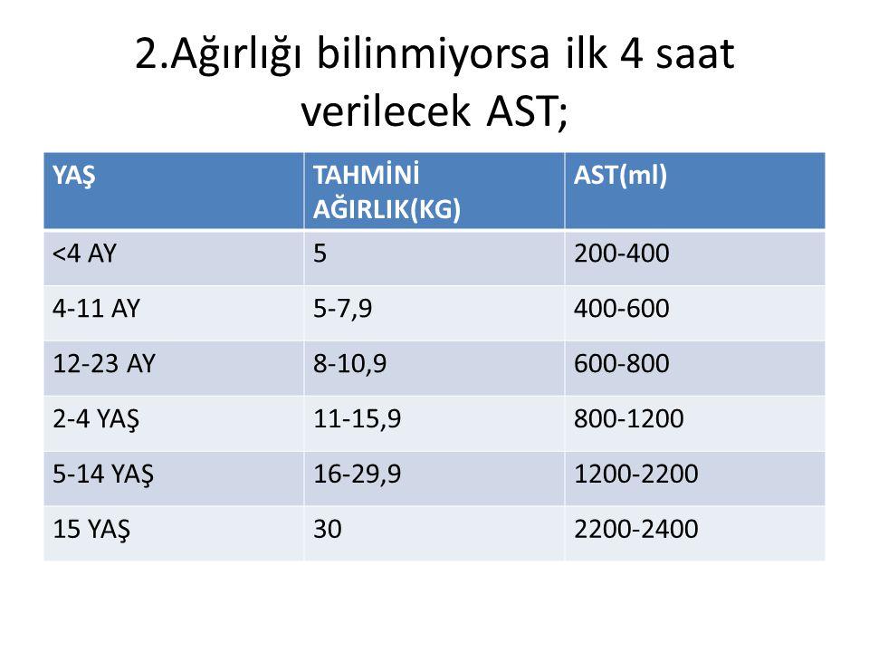 2.Ağırlığı bilinmiyorsa ilk 4 saat verilecek AST; YAŞTAHMİNİ AĞIRLIK(KG) AST(ml) <4 AY5200-400 4-11 AY5-7,9400-600 12-23 AY8-10,9600-800 2-4 YAŞ11-15,