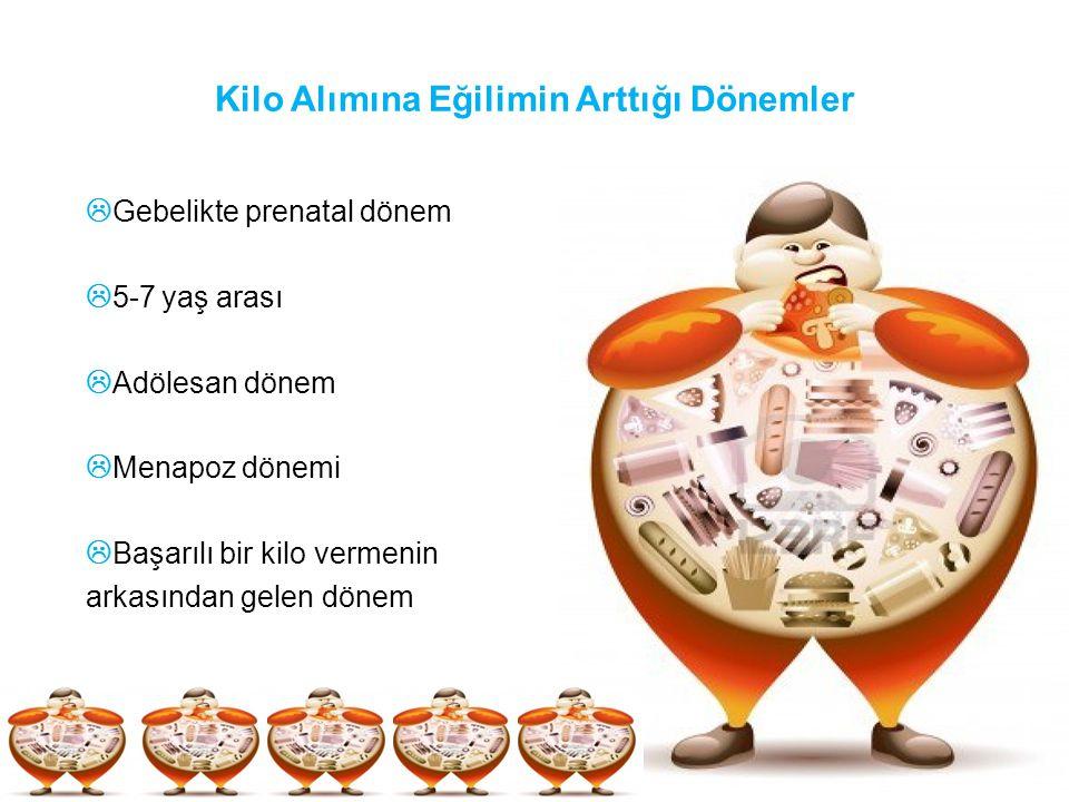 Kilo Alımına Eğilimin Arttığı Dönemler  Gebelikte prenatal dönem  5-7 yaş arası  Adölesan dönem  Menapoz dönemi  Başarılı bir kilo vermenin arkas
