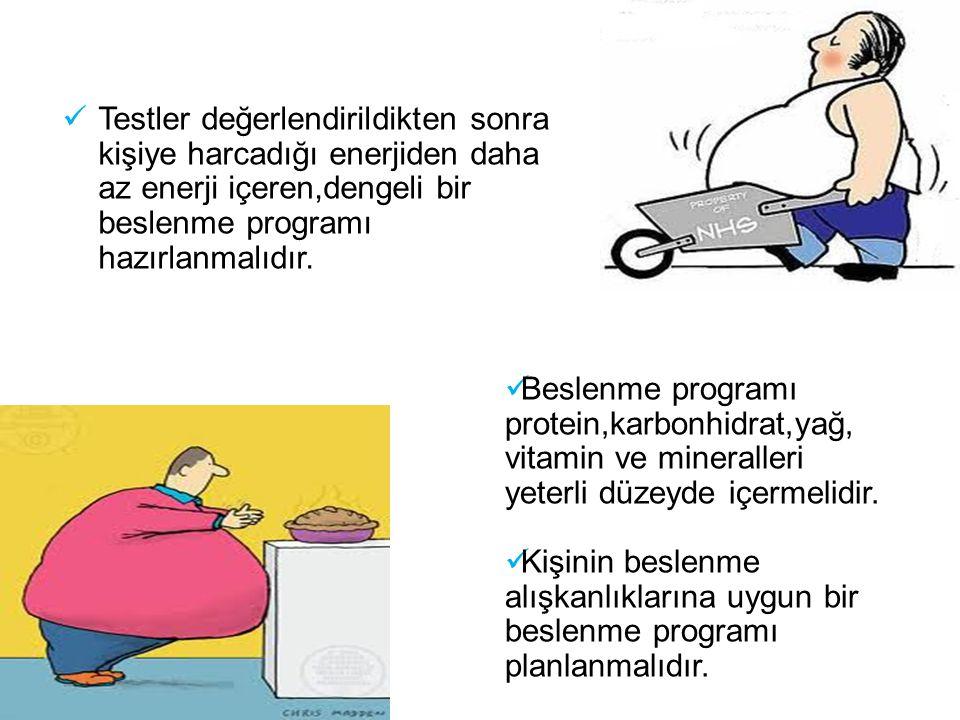 Testler değerlendirildikten sonra kişiye harcadığı enerjiden daha az enerji içeren,dengeli bir beslenme programı hazırlanmalıdır. Beslenme programı pr