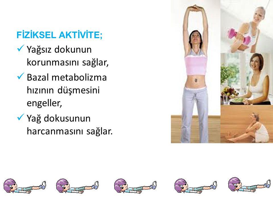 FİZİKSEL AKTİVİTE; Yağsız dokunun korunmasını sağlar, Bazal metabolizma hızının düşmesini engeller, Yağ dokusunun harcanmasını sağlar.