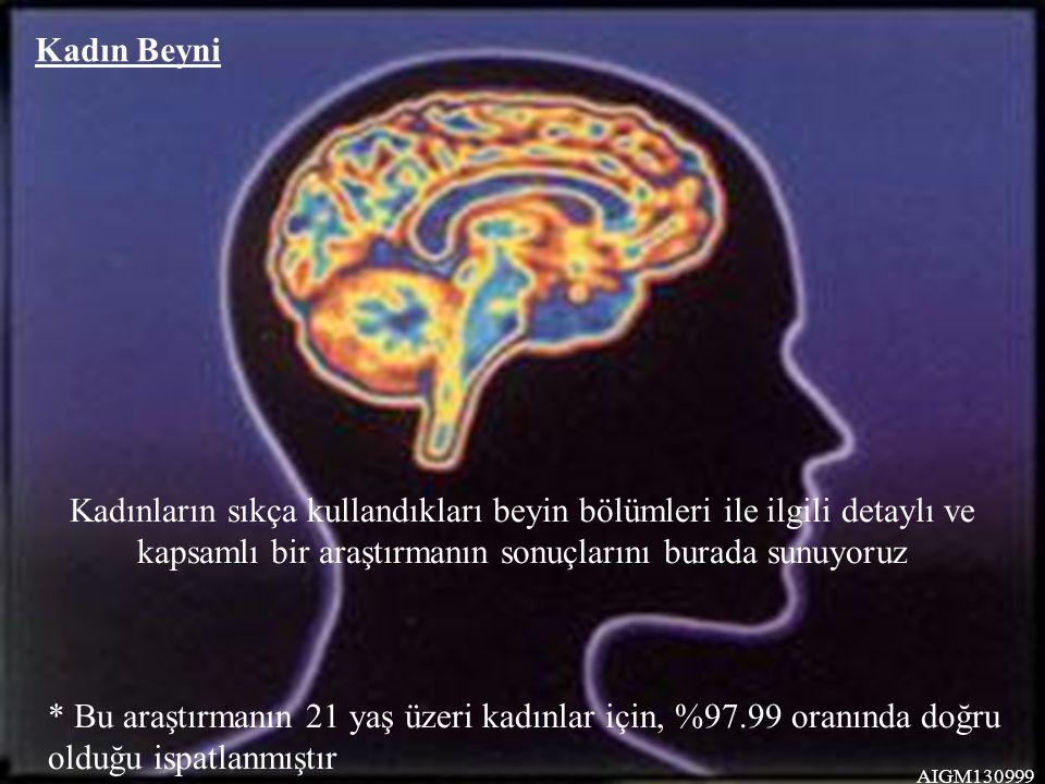 Kadın Beyni Kadınların sıkça kullandıkları beyin bölümleri ile ilgili detaylı ve kapsamlı bir araştırmanın sonuçlarını burada sunuyoruz * Bu araştırmanın 21 yaş üzeri kadınlar için, %97.99 oranında doğru olduğu ispatlanmıştır AIGM130999