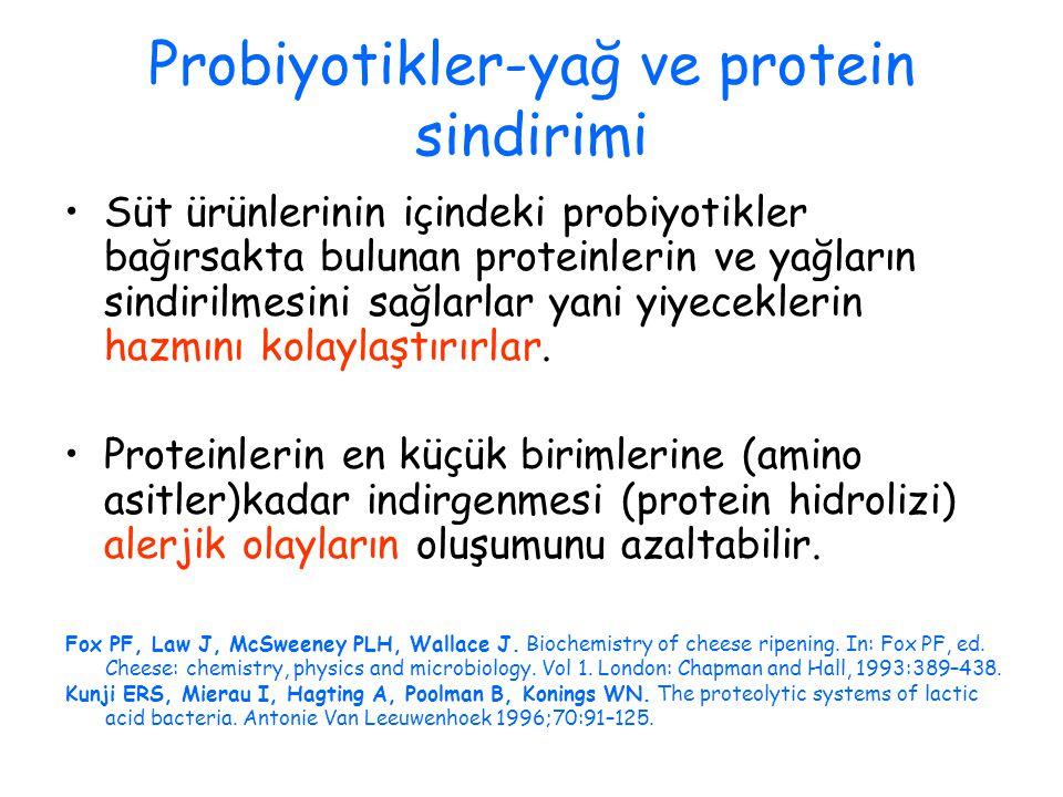 Probiyotikler-yağ ve protein sindirimi Süt ürünlerinin içindeki probiyotikler bağırsakta bulunan proteinlerin ve yağların sindirilmesini sağlarlar yani yiyeceklerin hazmını kolaylaştırırlar.