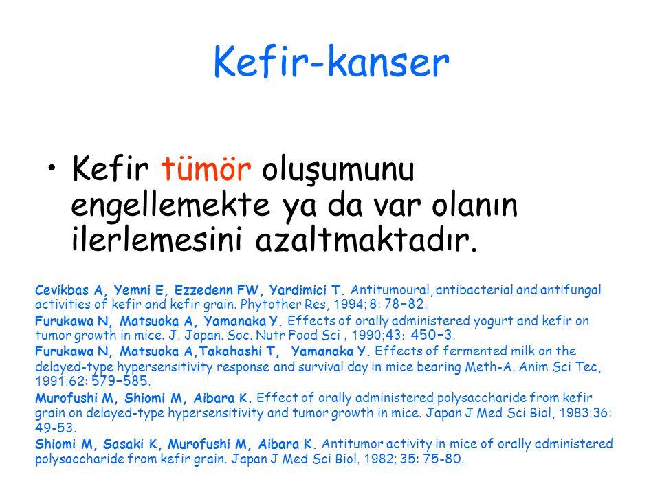 Kefir-kanser Kefir tümör oluşumunu engellemekte ya da var olanın ilerlemesini azaltmaktadır. Cevikbas A, Yemni E, Ezzedenn FW, Yardimici T. Antitumour