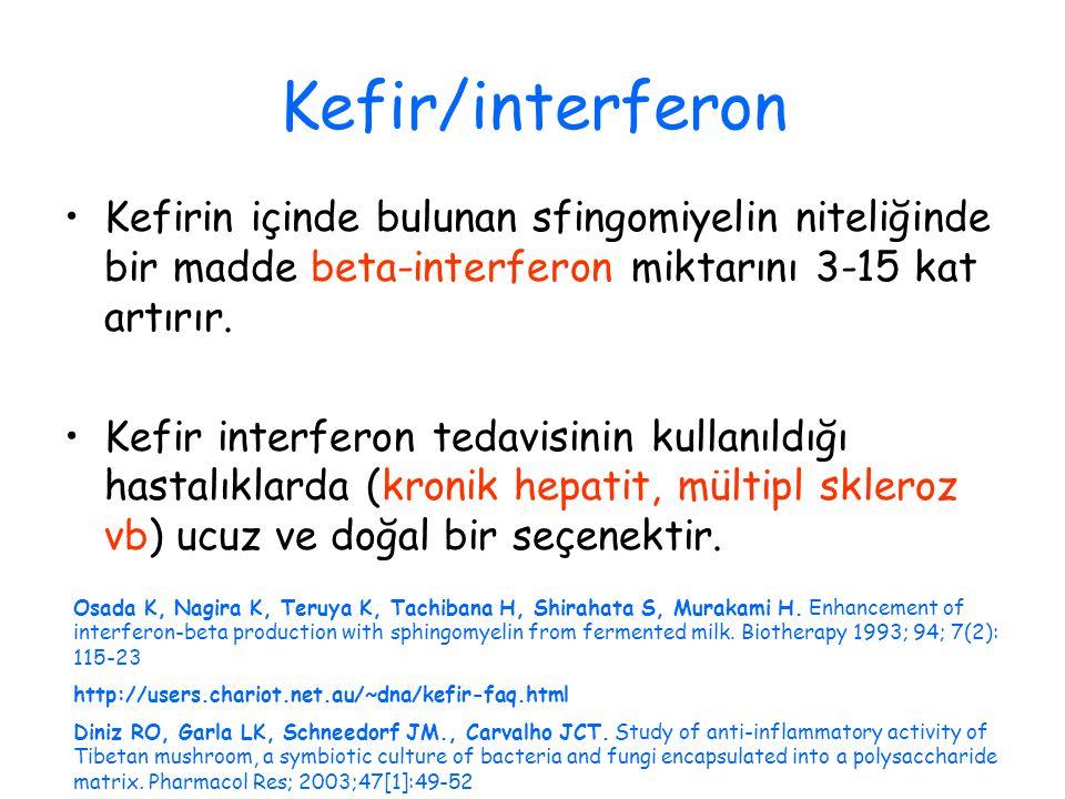Kefir/interferon Kefirin içinde bulunan sfingomiyelin niteliğinde bir madde beta-interferon miktarını 3-15 kat artırır. Kefir interferon tedavisinin k