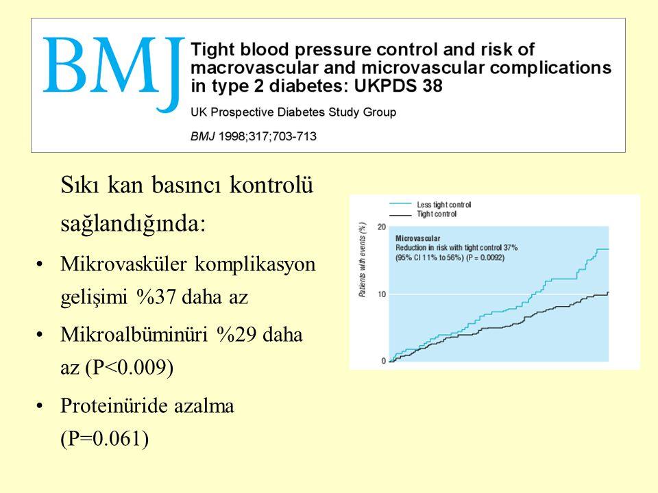 Sıkı kan basıncı kontrolü sağlandığında: Mikrovasküler komplikasyon gelişimi %37 daha az Mikroalbüminüri %29 daha az (P<0.009) Proteinüride azalma (P=