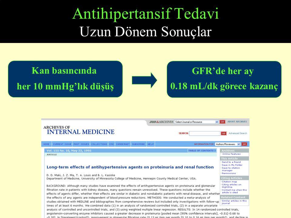 Antihipertansif Tedavi Uzun Dönem Sonuçlar Kan basıncında her 10 mmHg'lık düşüş GFR'de her ay 0.18 mL/dk görece kazanç