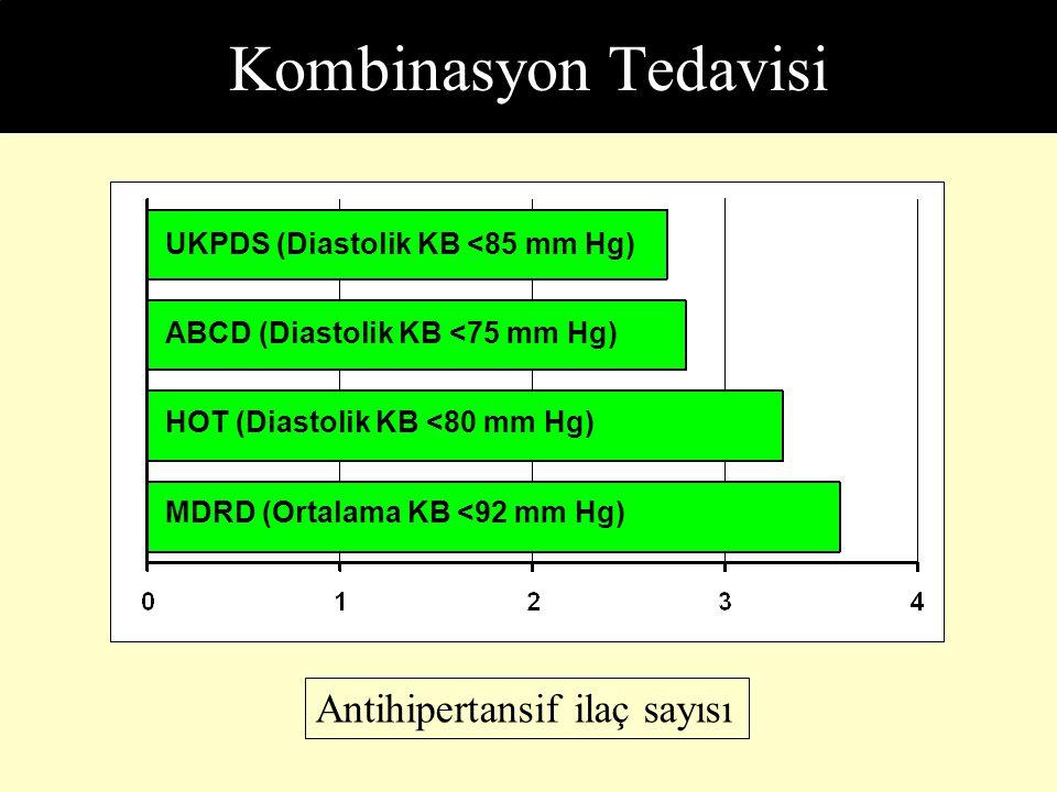 Kombinasyon Tedavisi Antihipertansif ilaç sayısı UKPDS (Diastolik KB <85 mm Hg) ABCD (Diastolik KB <75 mm Hg) HOT (Diastolik KB <80 mm Hg) MDRD (Ortal