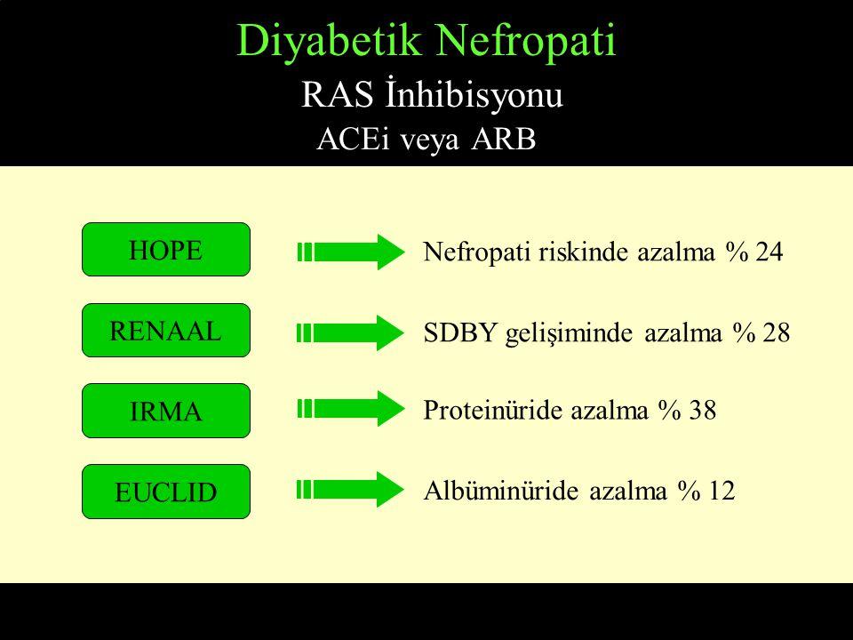 Diyabetik Nefropati RAS İnhibisyonu ACEi veya ARB Nefropati riskinde azalma % 24 SDBY gelişiminde azalma % 28 Proteinüride azalma % 38 Albüminüride az