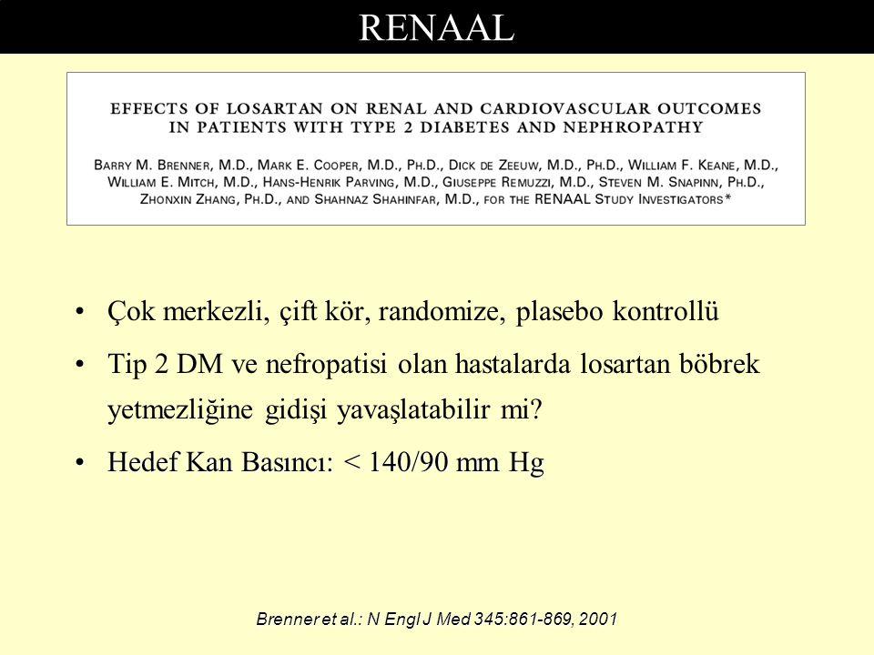 RENAAL Çok merkezli, çift kör, randomize, plasebo kontrollü Tip 2 DM ve nefropatisi olan hastalarda losartan böbrek yetmezliğine gidişi yavaşlatabilir