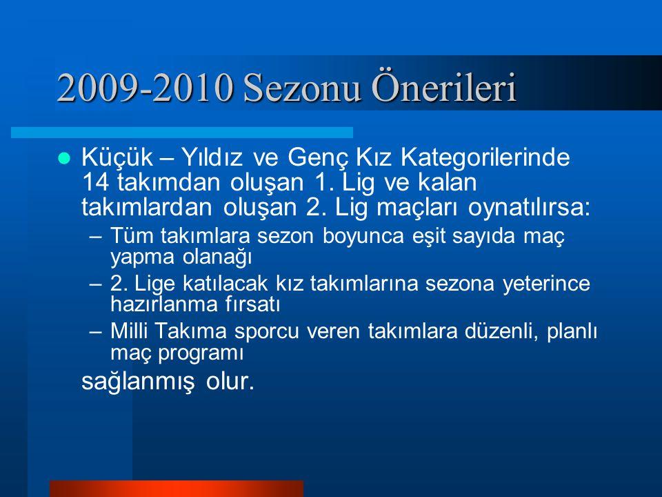 2009-2010 Sezonu Önerileri Küçük – Yıldız ve Genç Kız Kategorilerinde 14 takımdan oluşan 1. Lig ve kalan takımlardan oluşan 2. Lig maçları oynatılırsa