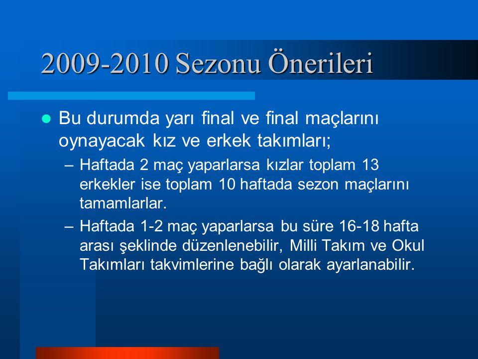 2009-2010 Sezonu Önerileri Bu durumda yarı final ve final maçlarını oynayacak kız ve erkek takımları; –Haftada 2 maç yaparlarsa kızlar toplam 13 erkek