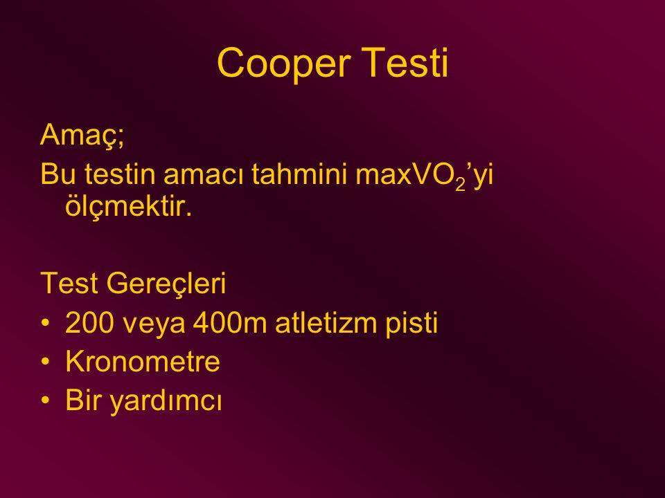 Cooper Testi Amaç; Bu testin amacı tahmini maxVO 2 'yi ölçmektir. Test Gereçleri 200 veya 400m atletizm pisti Kronometre Bir yardımcı