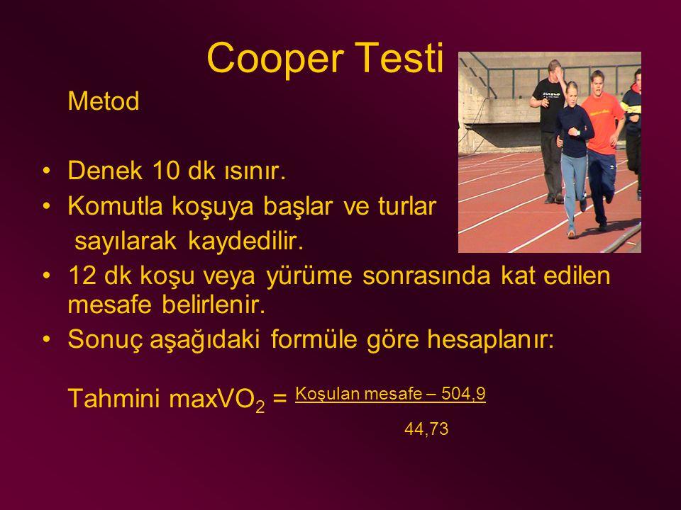 Cooper Testi Metod Denek 10 dk ısınır. Komutla koşuya başlar ve turlar sayılarak kaydedilir. 12 dk koşu veya yürüme sonrasında kat edilen mesafe belir