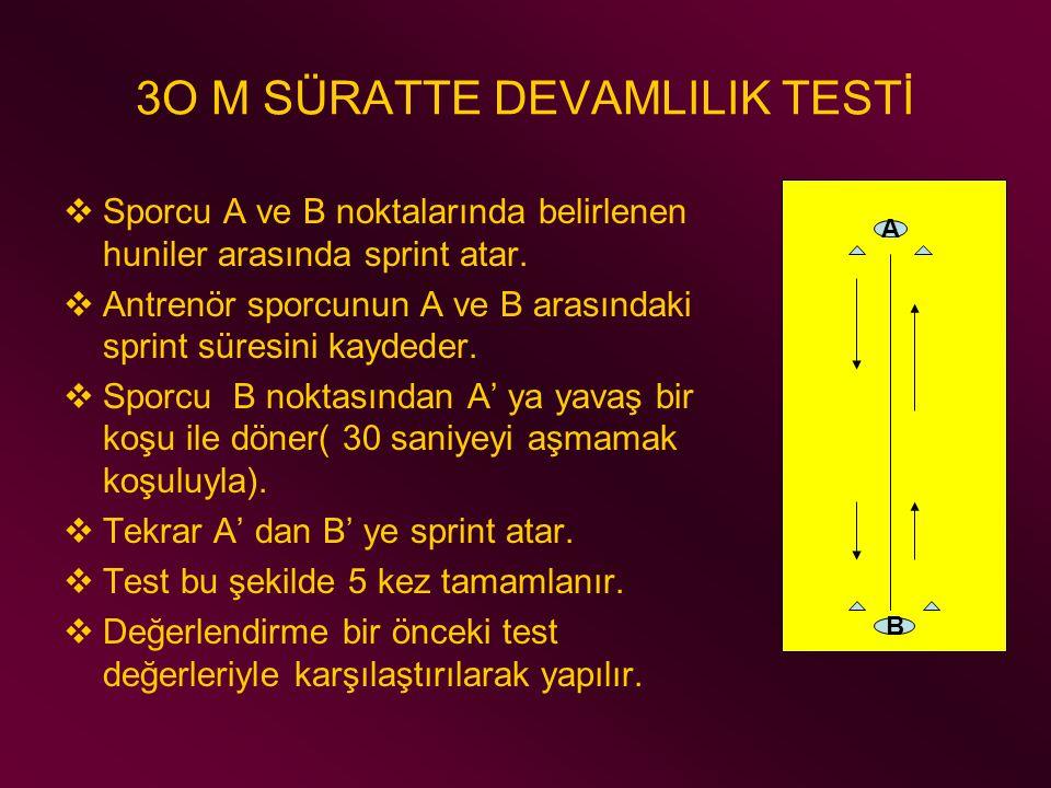 3O M SÜRATTE DEVAMLILIK TESTİ  Sporcu A ve B noktalarında belirlenen huniler arasında sprint atar.  Antrenör sporcunun A ve B arasındaki sprint süre