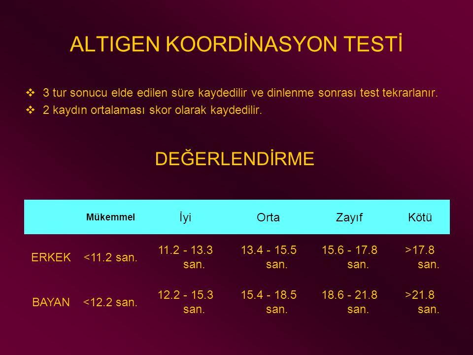 ALTIGEN KOORDİNASYON TESTİ  3 tur sonucu elde edilen süre kaydedilir ve dinlenme sonrası test tekrarlanır.  2 kaydın ortalaması skor olarak kaydedil