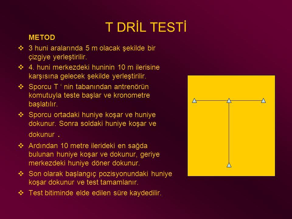 T DRİL TESTİ METOD  3 huni aralarında 5 m olacak şekilde bir çizgiye yerleştirilir.  4. huni merkezdeki huninin 10 m ilerisine karşısına gelecek şek