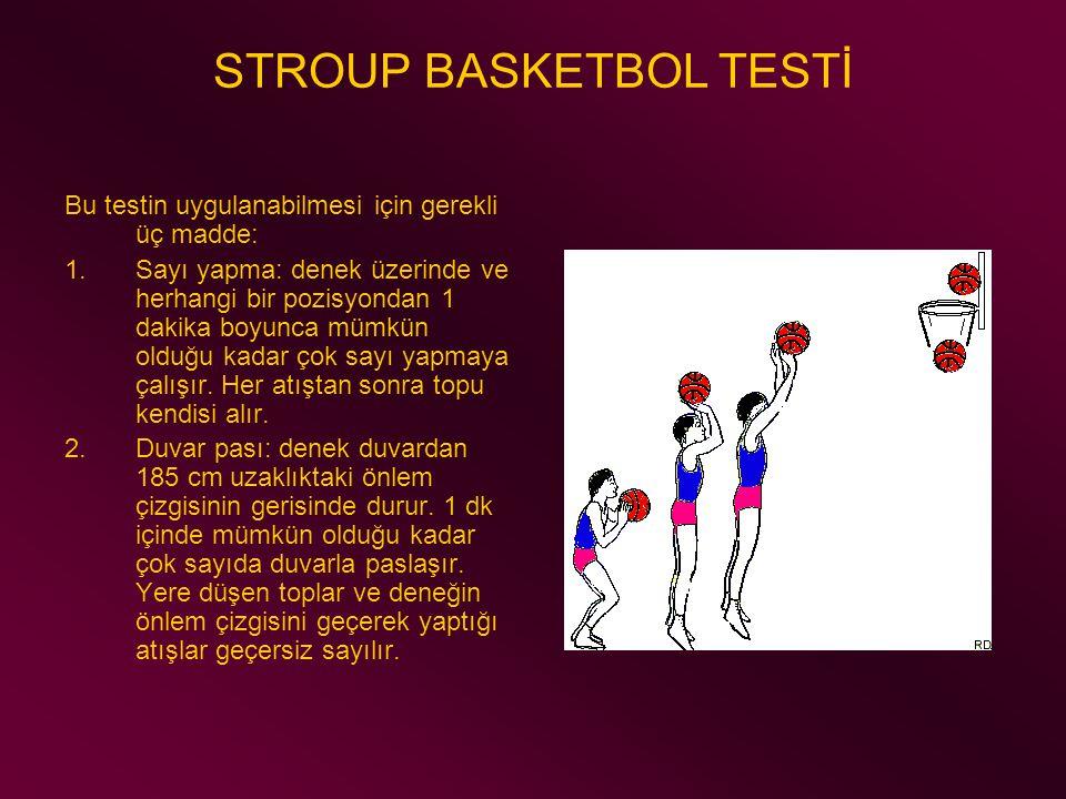 STROUP BASKETBOL TESTİ Bu testin uygulanabilmesi için gerekli üç madde: 1.Sayı yapma: denek üzerinde ve herhangi bir pozisyondan 1 dakika boyunca mümk