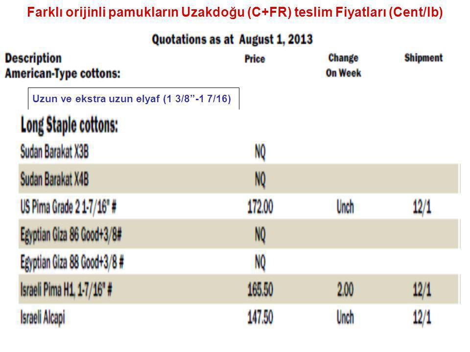 """Farklı orijinli pamukların Uzakdoğu (C+FR) teslim Fiyatları (Cent/lb) Uzun ve ekstra uzun elyaf (1 3/8""""-1 7/16)"""