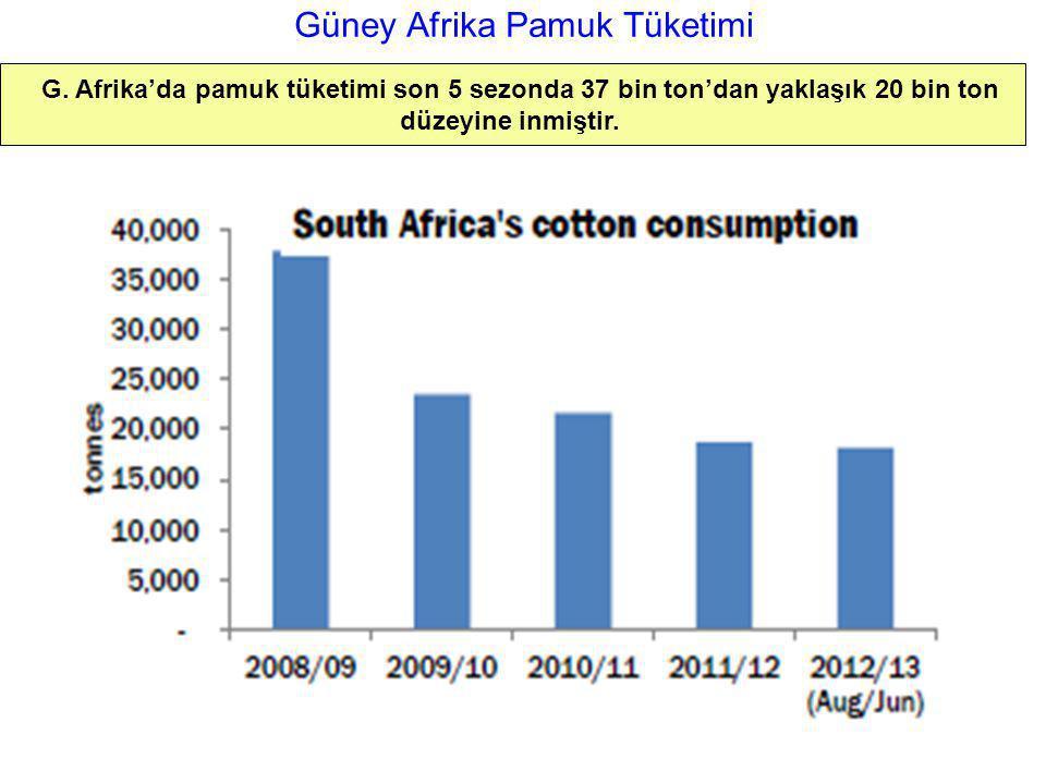 Güney Afrika Pamuk Tüketimi G. Afrika'da pamuk tüketimi son 5 sezonda 37 bin ton'dan yaklaşık 20 bin ton düzeyine inmiştir.