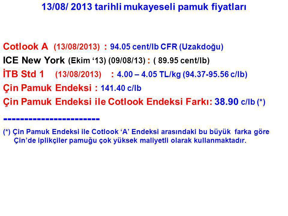 13/08/ 2013 tarihli mukayeseli pamuk fiyatları Cotlook A (13/08/2013) : 94.05 cent/lb CFR (Uzakdoğu) ICE New York (Ekim '13) (09/08/13) : ( 89.95 cent