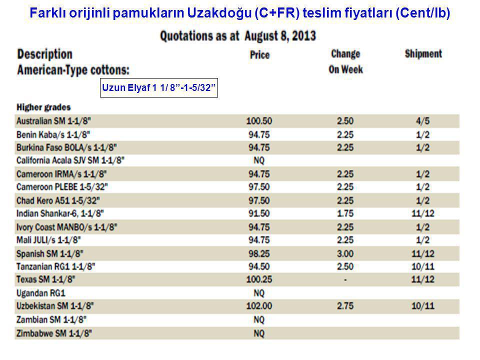 """Farklı orijinli pamukların Uzakdoğu (C+FR) teslim fiyatları (Cent/lb) Uzun Elyaf 1 1/ 8""""-1-5/32"""""""