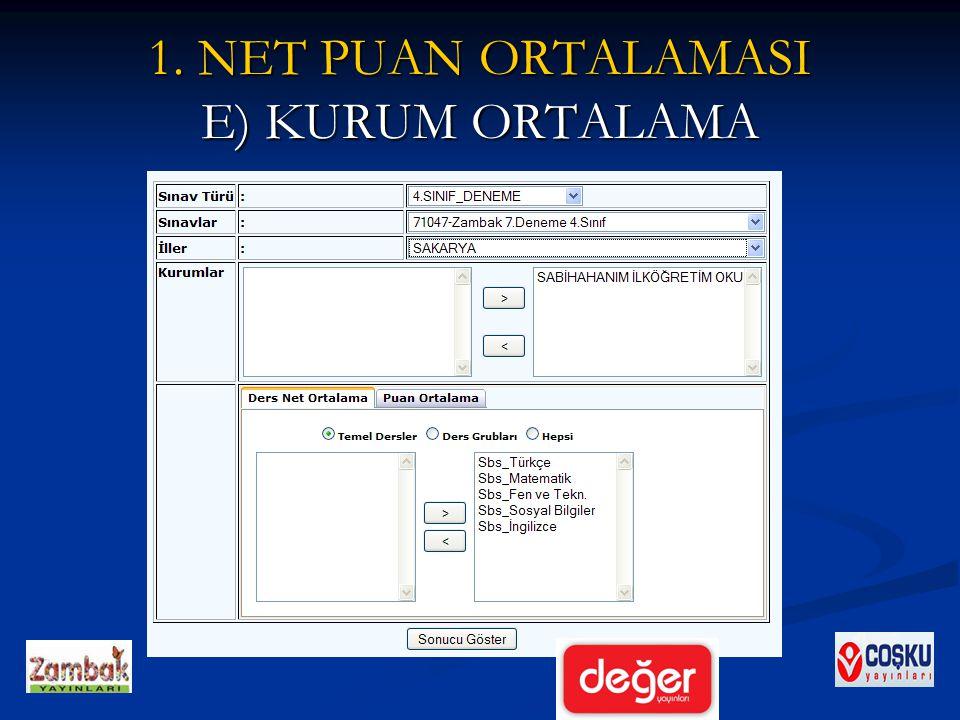1. NET PUAN ORTALAMASI E) KURUM ORTALAMA