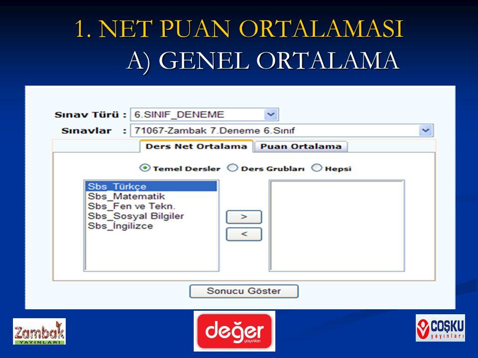 1. NET PUAN ORTALAMASI A) GENEL ORTALAMA