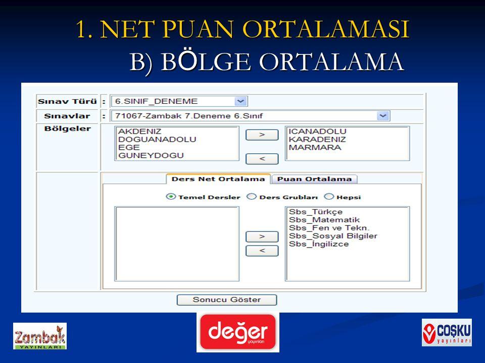 1. NET PUAN ORTALAMASI B) B Ö LGE ORTALAMA