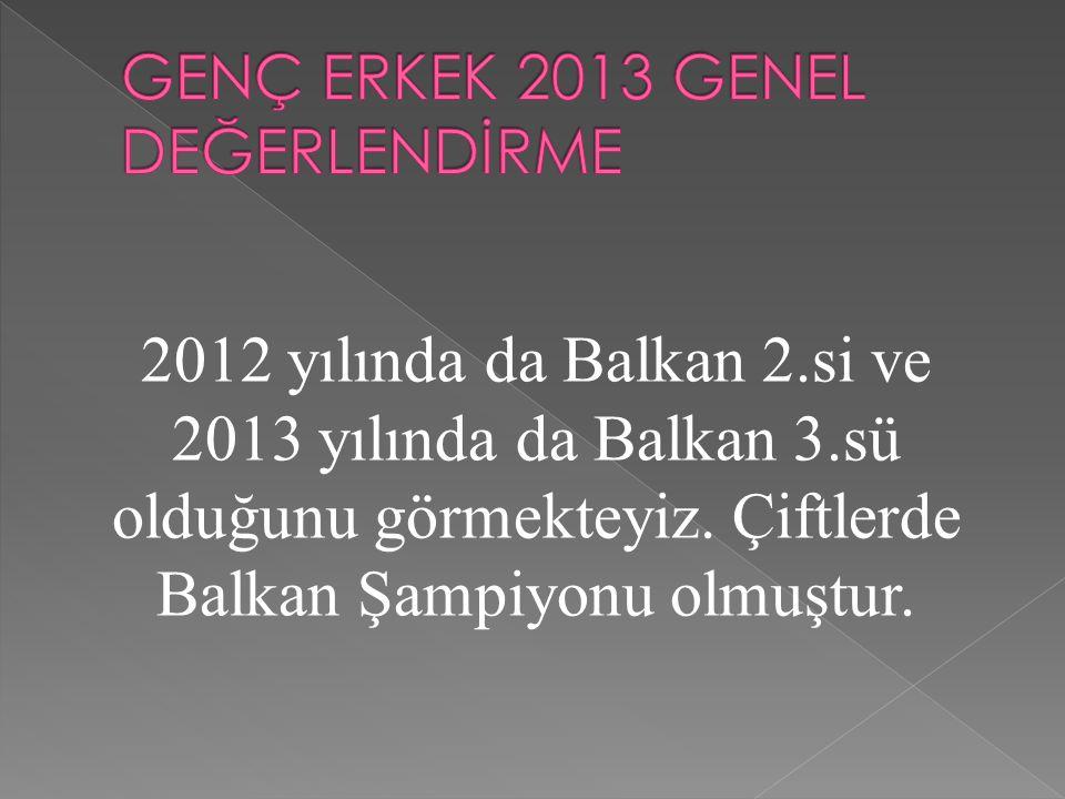2012 yılında da Balkan 2.si ve 2013 yılında da Balkan 3.sü olduğunu görmekteyiz. Çiftlerde Balkan Şampiyonu olmuştur.