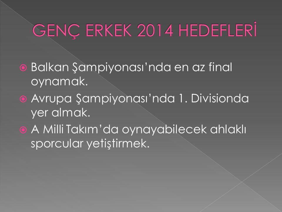  Balkan Şampiyonası'nda en az final oynamak.  Avrupa Şampiyonası'nda 1. Divisionda yer almak.  A Milli Takım'da oynayabilecek ahlaklı sporcular yet