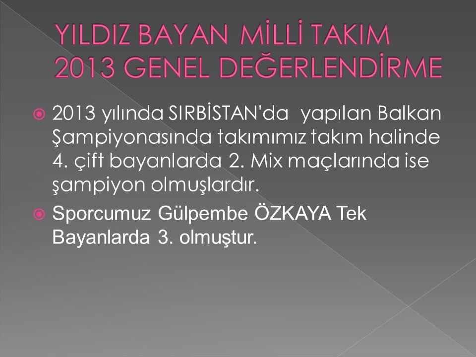  2013 yılında SIRBİSTAN'da yapılan Balkan Şampiyonasında takımımız takım halinde 4. çift bayanlarda 2. Mix maçlarında ise şampiyon olmuşlardır.  Spo
