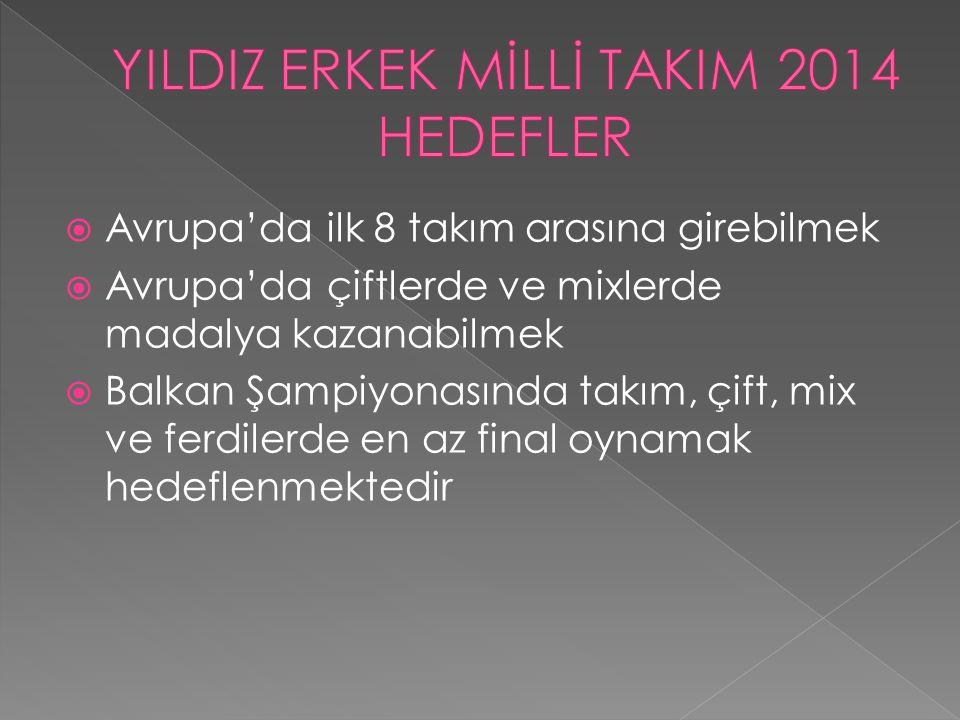  Avrupa'da ilk 8 takım arasına girebilmek  Avrupa'da çiftlerde ve mixlerde madalya kazanabilmek  Balkan Şampiyonasında takım, çift, mix ve ferdiler