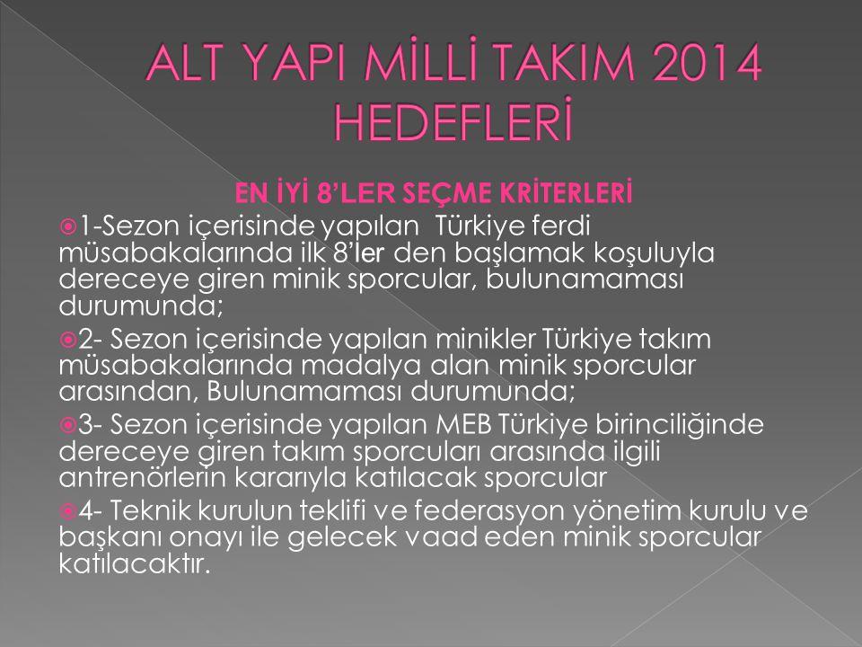 EN İYİ 8 'LER SEÇME KRİTERLERİ  1-Sezon içerisinde yapılan Türkiye ferdi müsabakalarında ilk 8 'ler den başlamak koşuluyla dereceye giren minik sporc