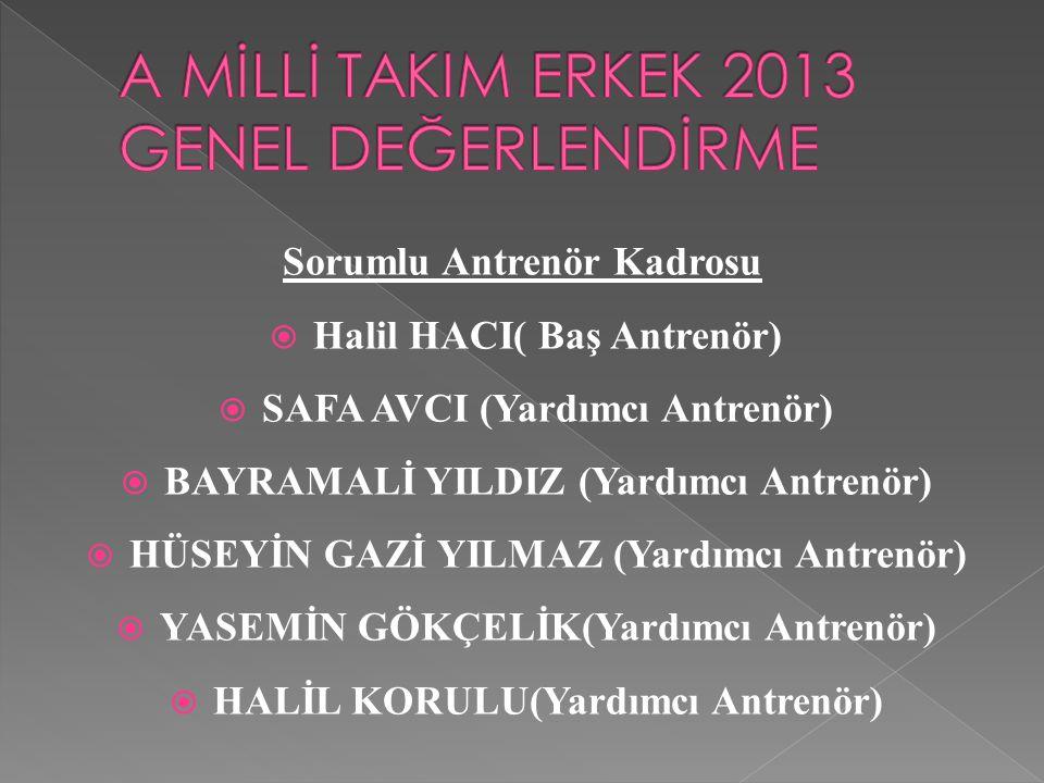  2013 yılında SIRBİSTAN da yapılan Balkan Şampiyonasında takımımız takım halinde 4.